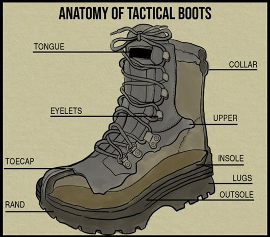 What are Tactical Boots Made Of